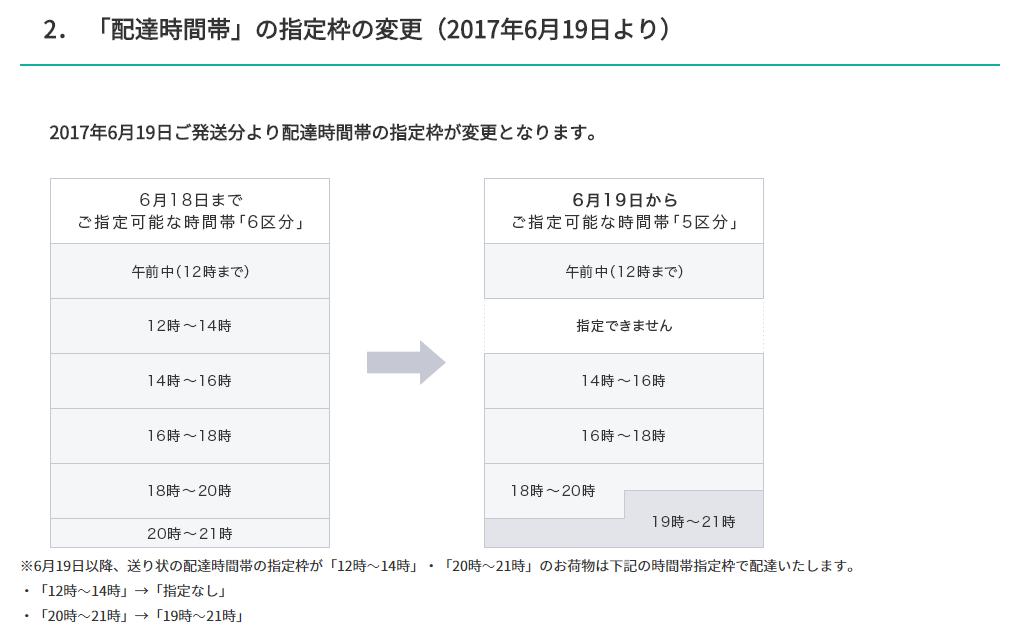 ヤマト運輸 配送時間の変更について