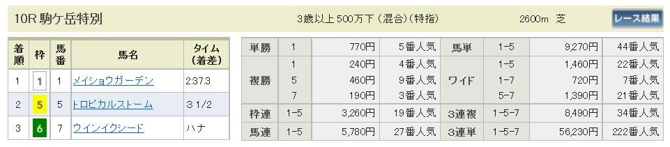 【払戻金】290617函館10R(三連複 万馬券 的中)