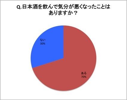 sake05-graph01.jpg
