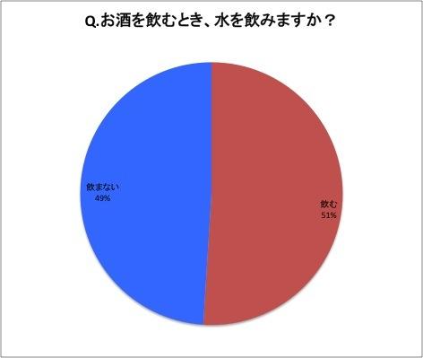 sake05-graph07.jpg