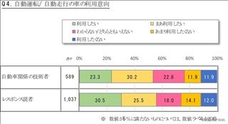2017-05-16自動運転1.jpg