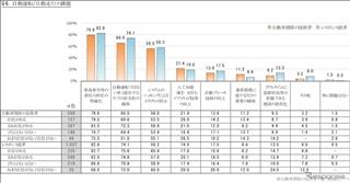 2017-05-16自動運転3.jpg