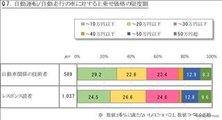2017-05-16自動運転4.jpg