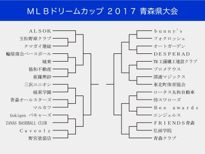 MLBドリームカップ2017トーナメント表