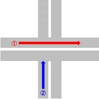 優先道路交差点