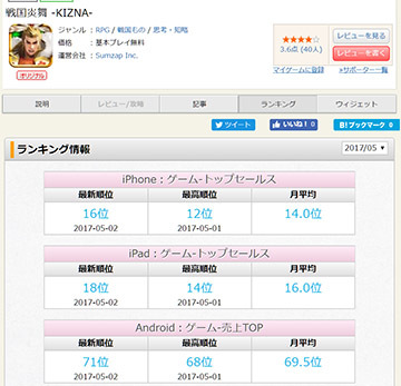 Android順位