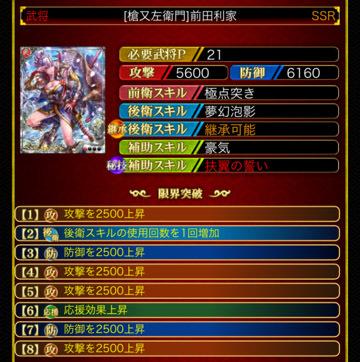 前田利家21 8凸