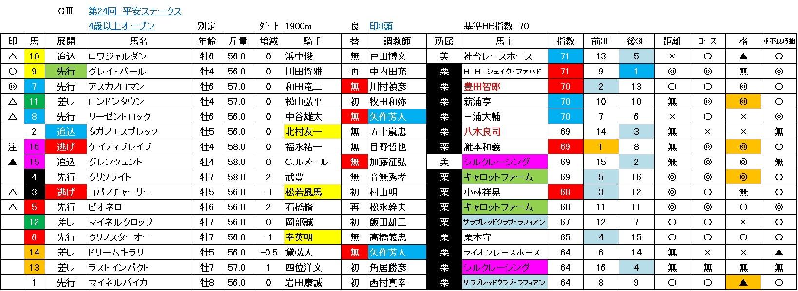 平安S2017-2