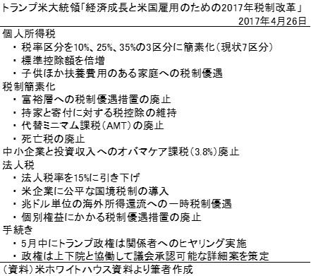 20170430b図2
