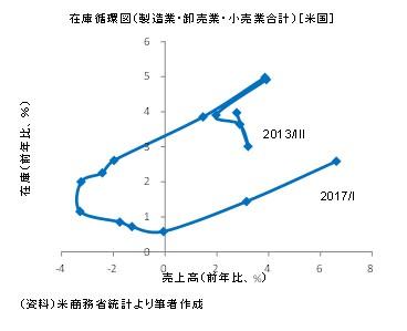 20170521図5