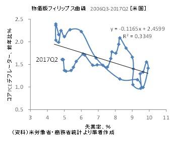 20170521図7