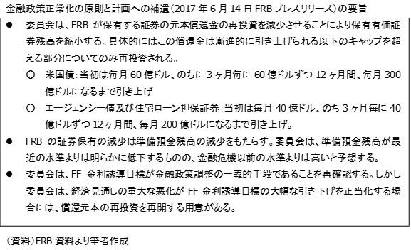 20170702表2
