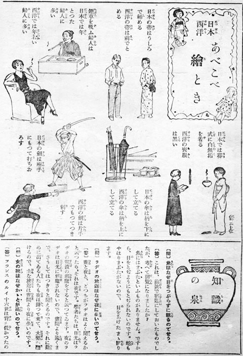 日本西洋あべこべ絵解き1931may