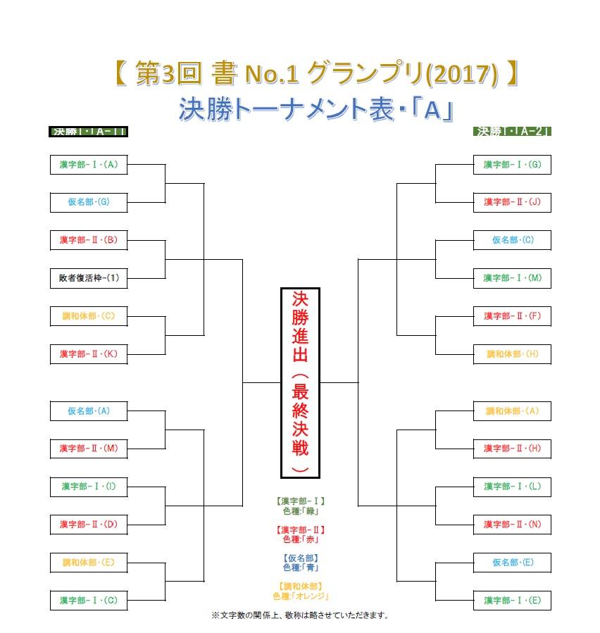 20170524 グランプリ 2017 ブロック・トーナメント-A