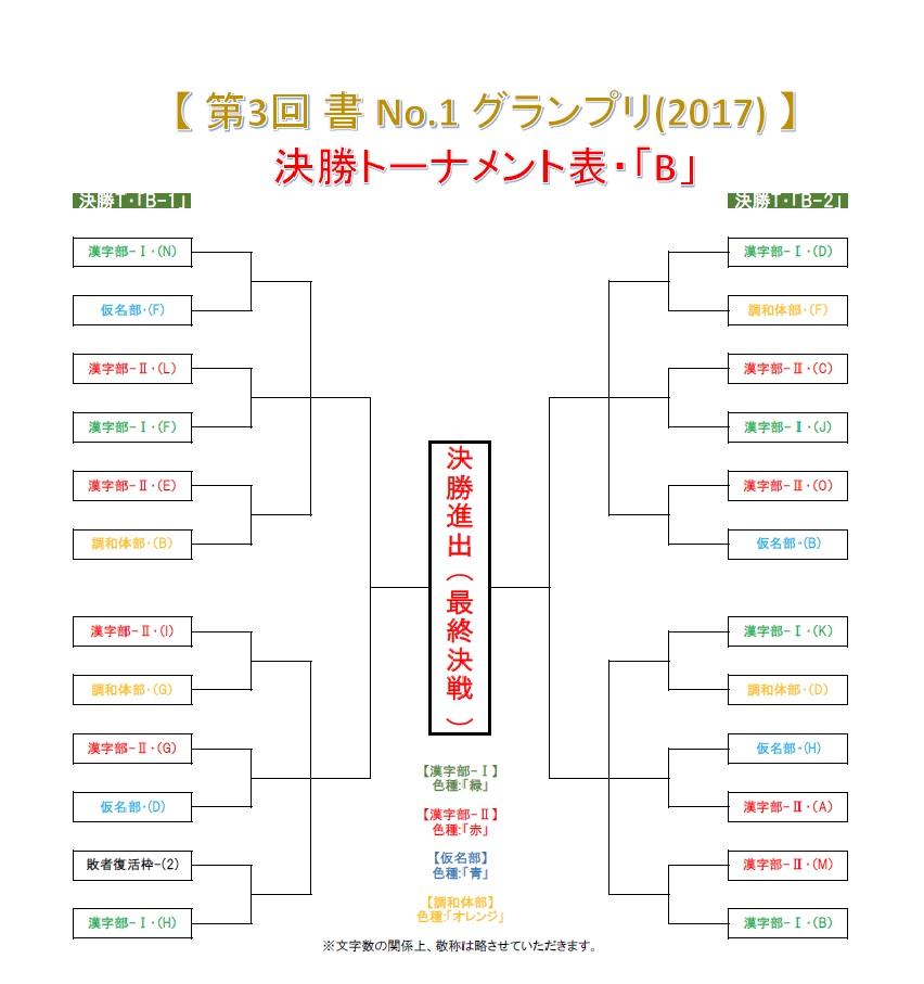20170524 グランプリ 2017 ブロック・トーナメント-B