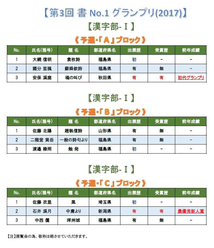 第3回 書 No-1 グランプリ-2017 漢字部-Ⅰ・予選ブロック・A・B・C