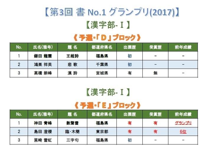 第3回 書 No-1 グランプリ-2017 漢字部-Ⅰ・予選ブロックD・E