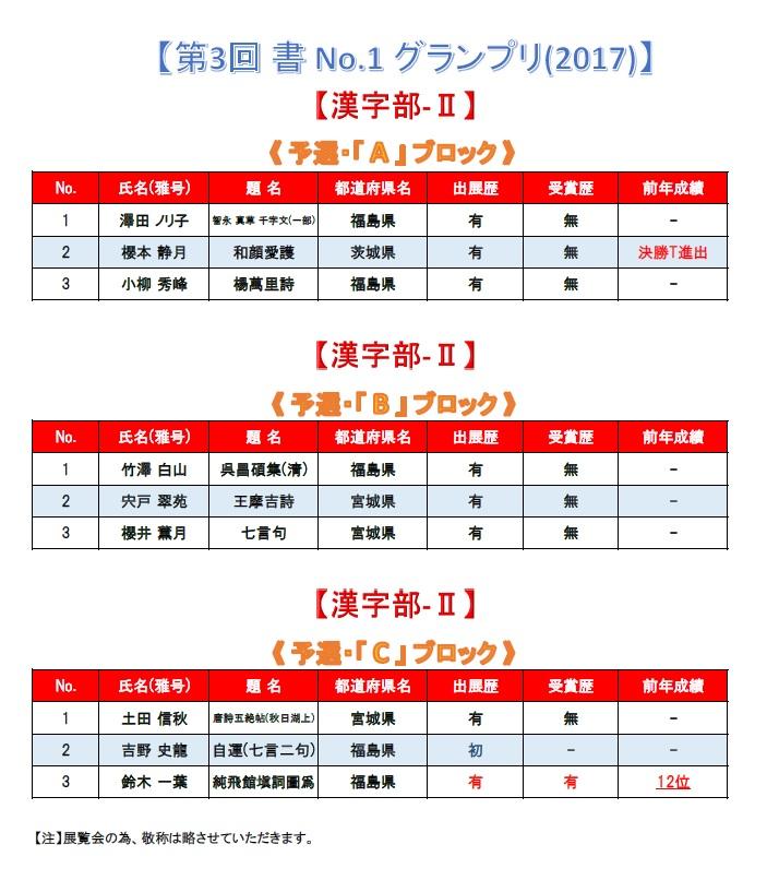 第3回 書 No-1 グランプリ-2017 漢字部-Ⅱ・A・B・C