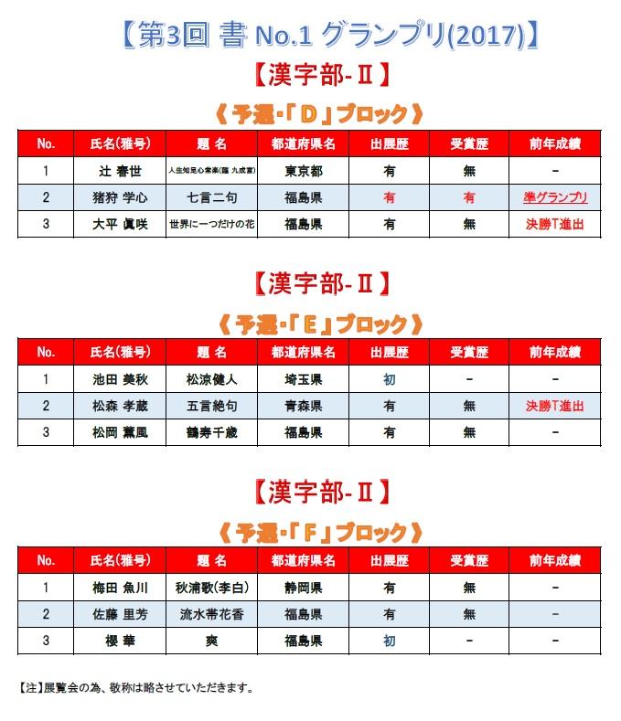第3回 書 No-1 グランプリ-2017 漢字部-Ⅱ・D・E・F