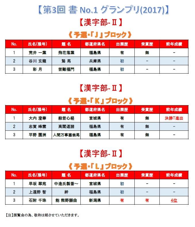 第3回 書 No-1 グランプリ-2017 漢字部-Ⅱ・J・K・L