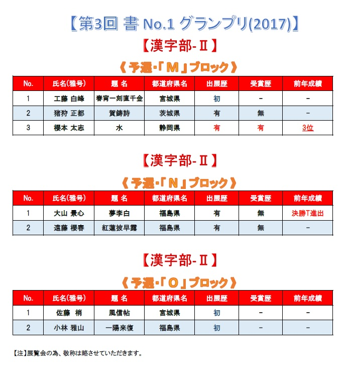 第3回 書 No-1 グランプリ-2017 漢字部-Ⅱ・M・N・O