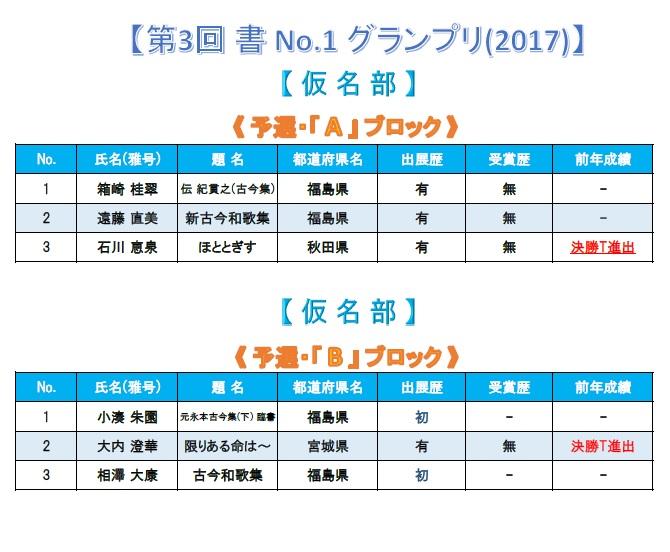 第3回 書 No-1 グランプリ-2017 仮名部・A・B