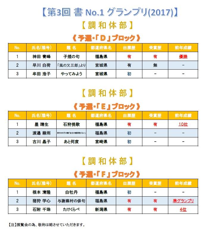 第3回 書 No-1 グランプリ-2017 調和体部・予選・D・E・F