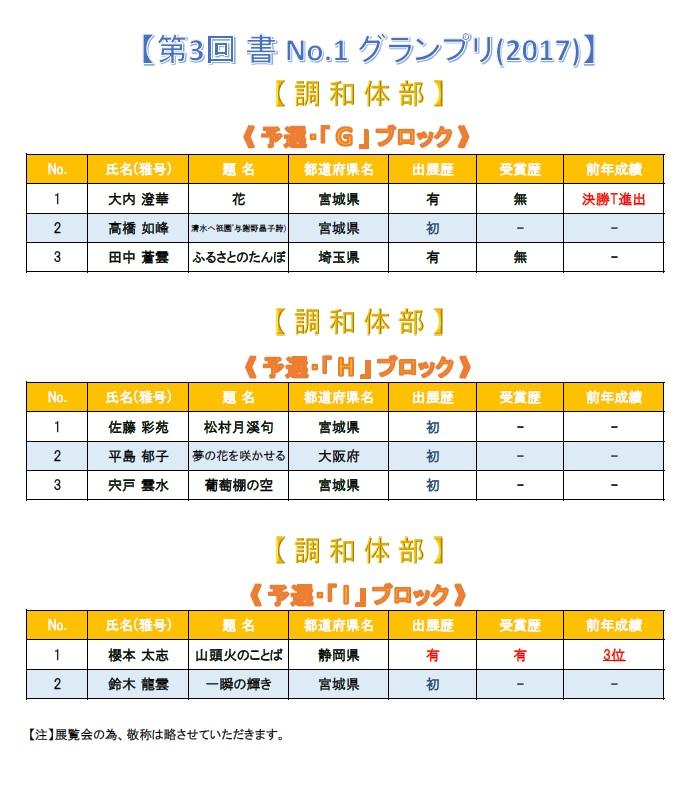 第3回 書 No-1 グランプリ-2017 調和体部・予選・G・H・I