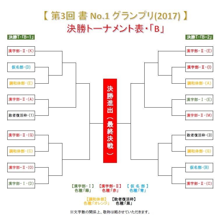 第3回 書 No-1 グランプリ-2017 決勝トーナメント・B0606