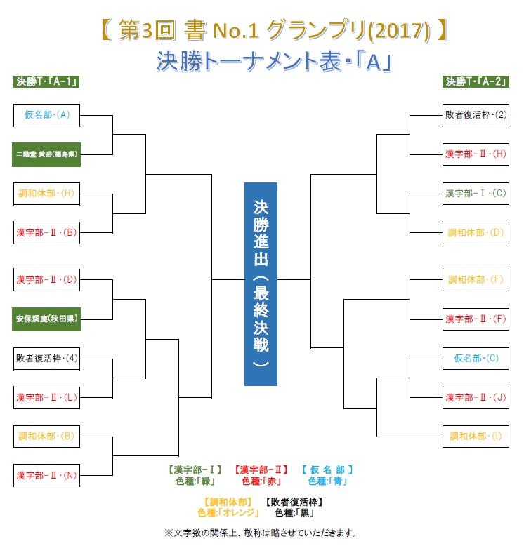 グランプリ-2017・決勝T-A-01-0609-1842