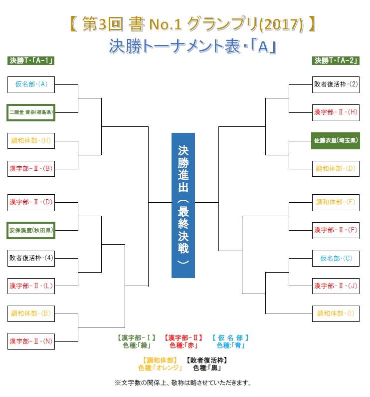 グランプリ-2017・決勝T-A-01-0610-1052