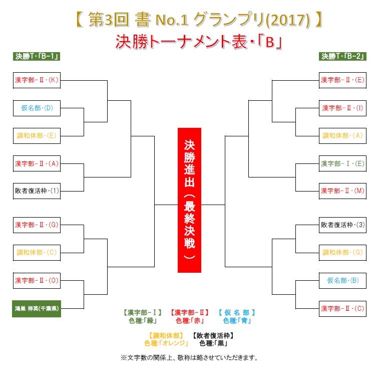 グランプリ-2017・決勝T-B-01-0610-1445
