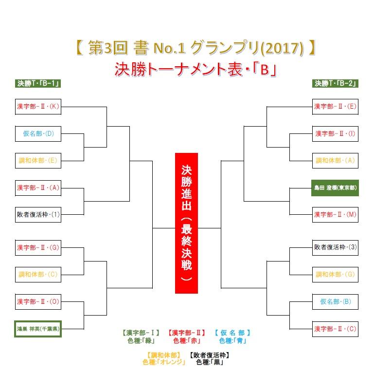 グランプリ-2017・決勝T-B-02-0611-0722