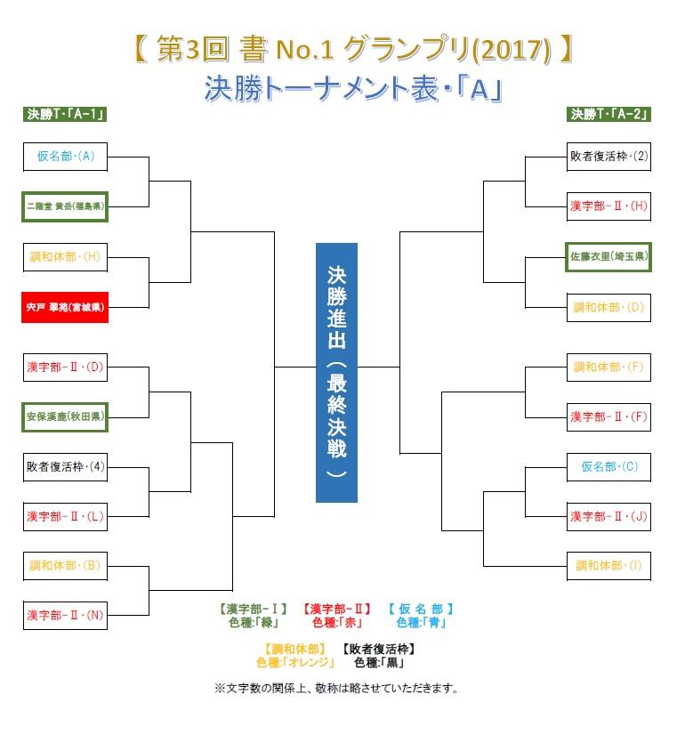 グランプリ-2017・決勝T-A-01-0612-0731