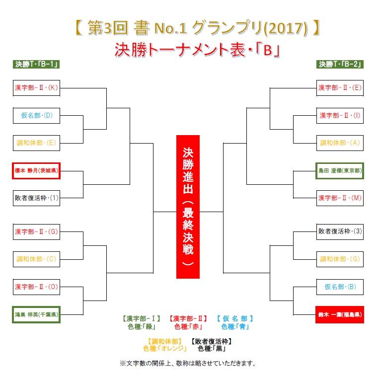 グランプリ-2017・決勝T-B-02-0612-0950