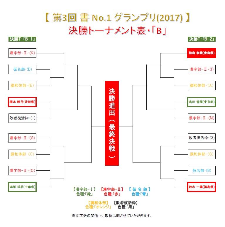 グランプリ-2017・決勝T-B-02-0612-1648