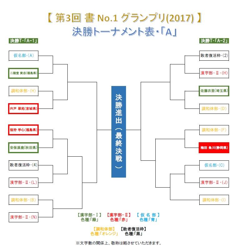 グランプリ-2017・決勝T-A-02-0613-0720