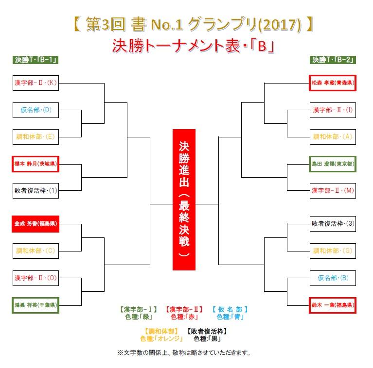 グランプリ-2017・決勝T-B-01-0613-1144