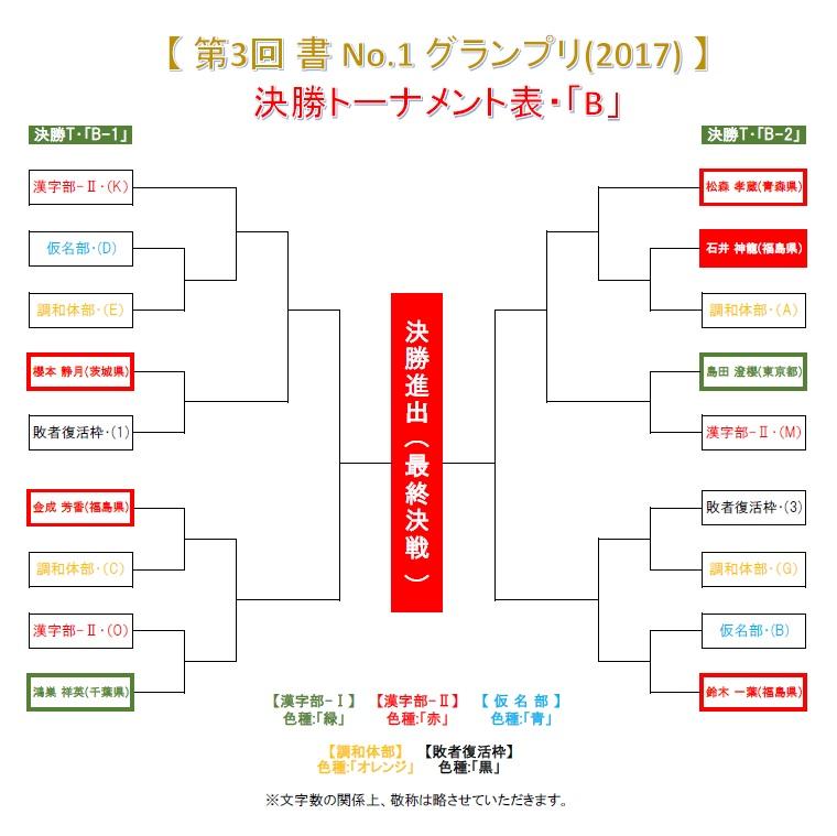 グランプリ-2017・決勝T-B-02-0614-0707