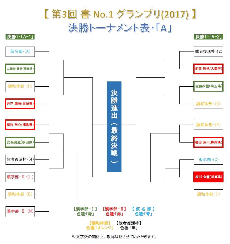 グランプリ-2017・決勝T-A-02-0614-1025