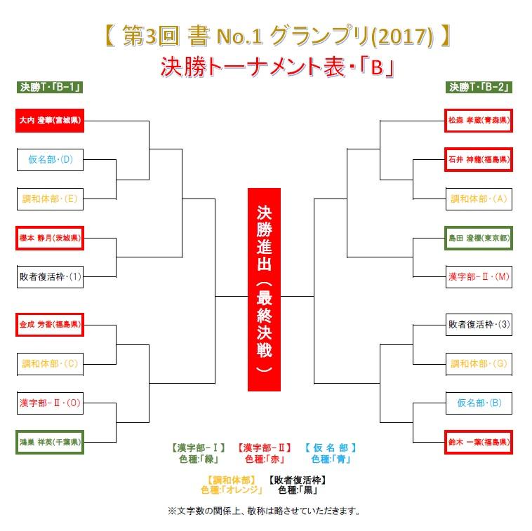 グランプリ-2017・決勝T-B-01-0614-1653