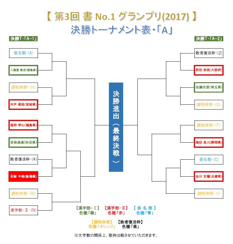 グランプリ-2017・決勝T-A-01-0615-1045