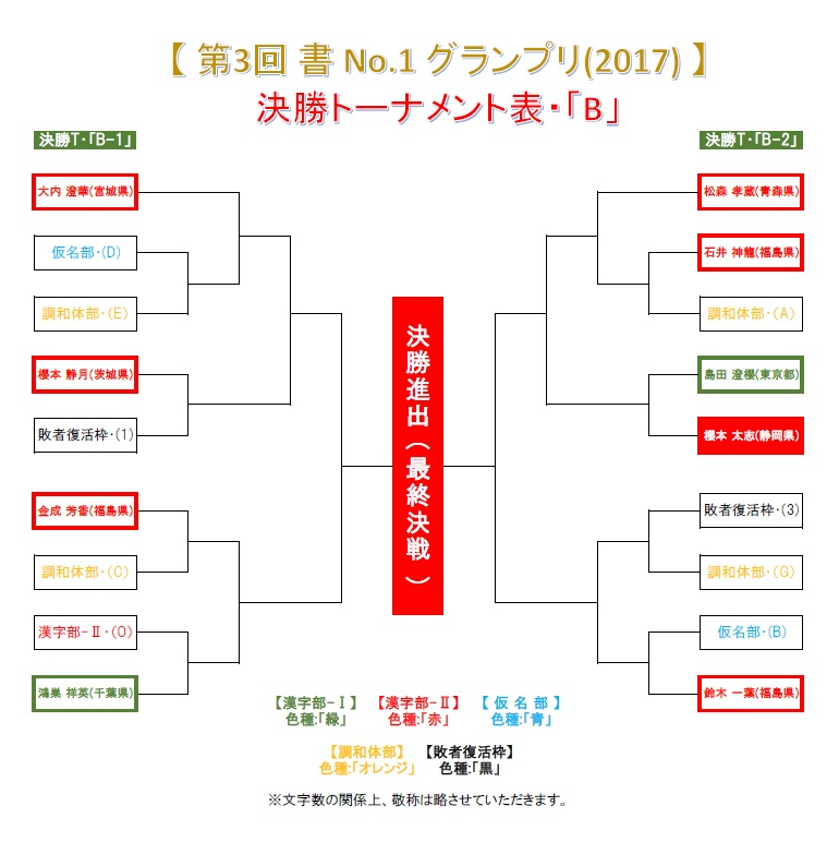 グランプリ-2017・決勝T-B-02-0615-1514