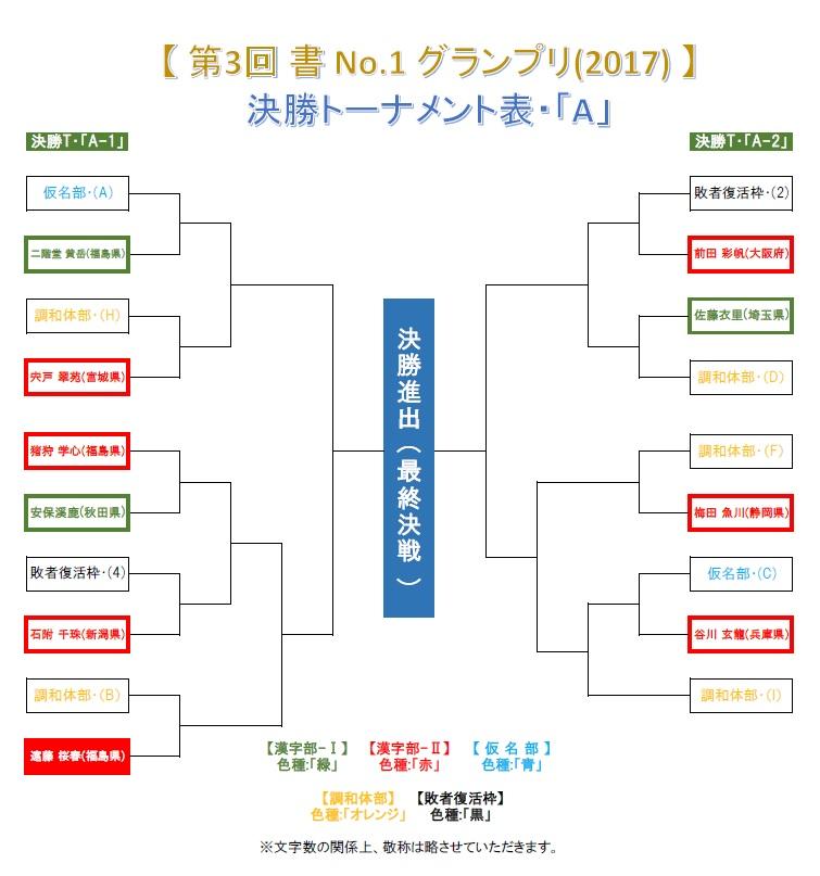 グランプリ-2017・決勝T-A-01-0615-1834