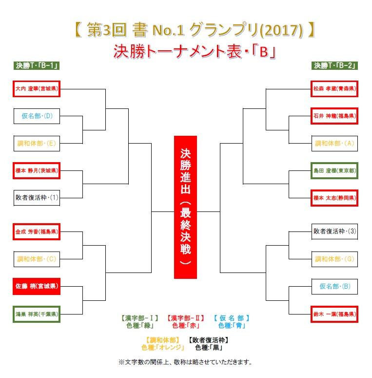 グランプリ-2017・決勝T-B-01-0616-0746