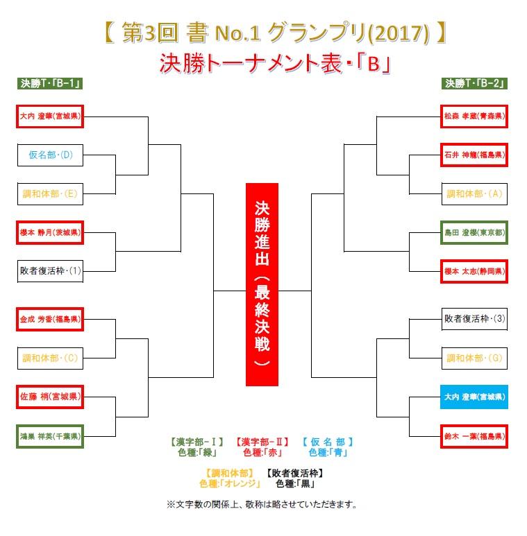 グランプリ-2017・決勝T-B-02-0617-0722