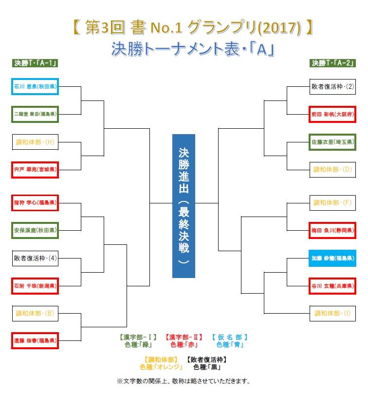 グランプリ-2017・決勝T-A-02-0617-1113