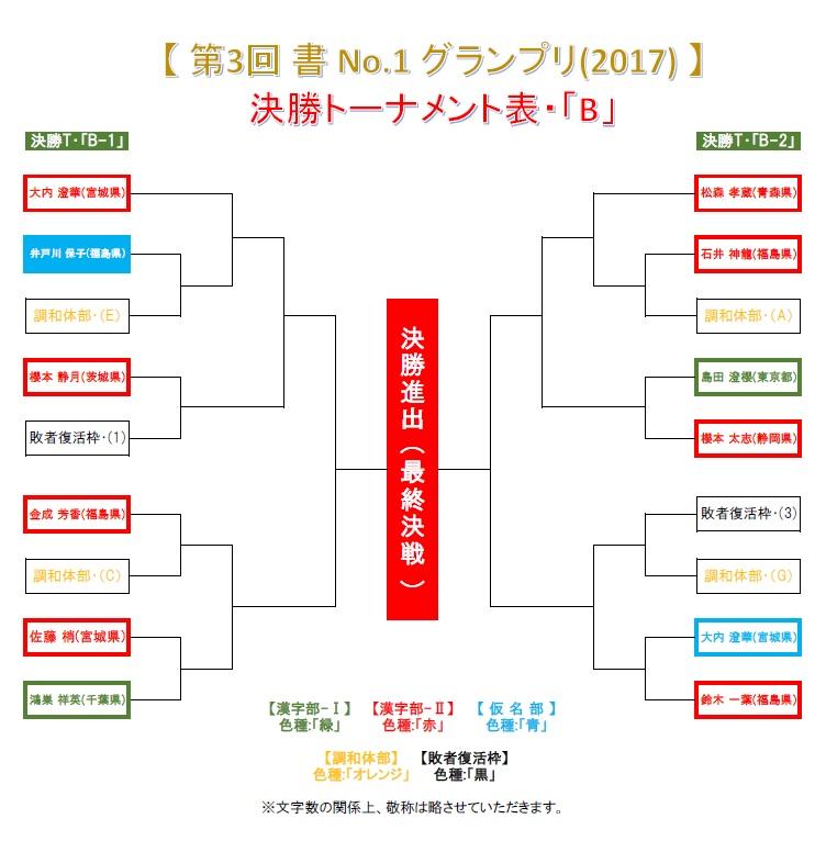 グランプリ-2017・決勝T-B-01-0617-1521