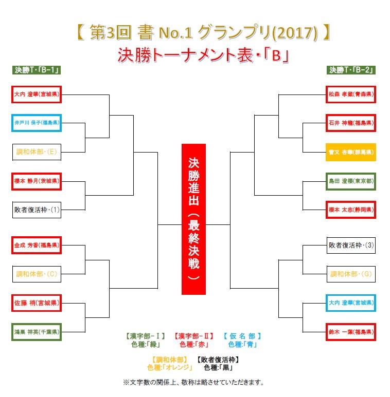 グランプリ-2017・決勝T-B-02-0618-0702
