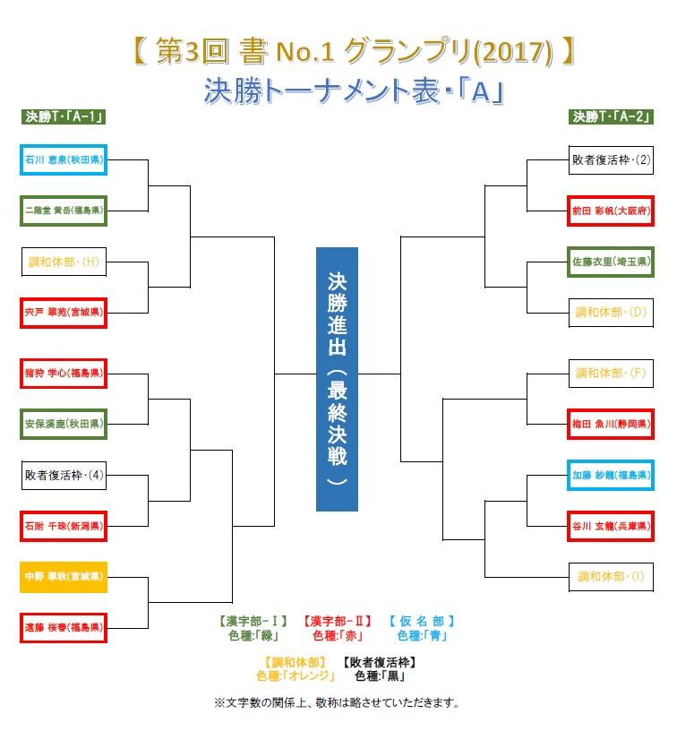 グランプリ-2017・決勝T-A-01-0618-1057